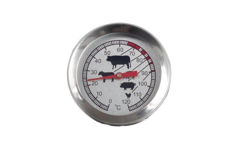 Termometër për matjen e Mishit